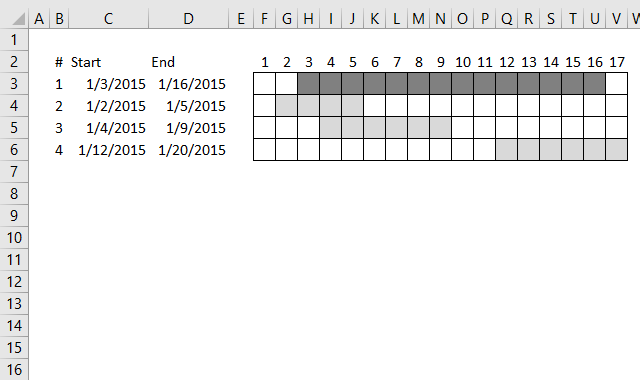 overlapping date ranges