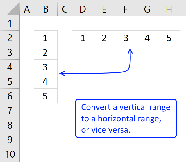 How to use the TRANSPOSE function