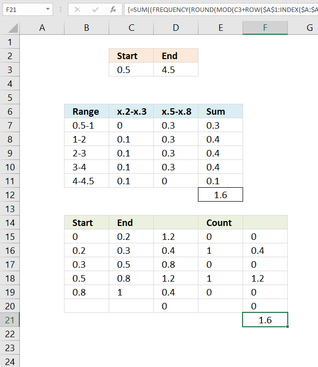 Sum numerical ranges 1