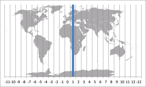 time zones - chart10