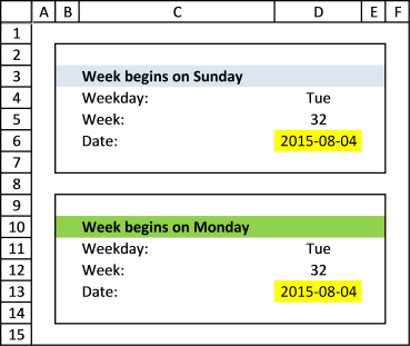 Calculate date given day and weeknumber