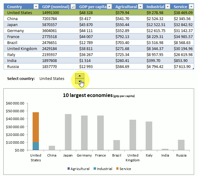 Highlight a column in a stacked column chart top image