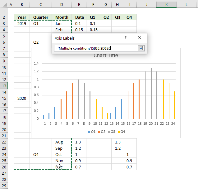 How to color chart bars columns based on multiple conditions horizontal axis