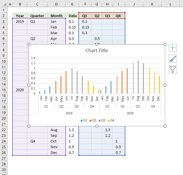 How to color chart bars columns based on multiple conditions horizontal axis2