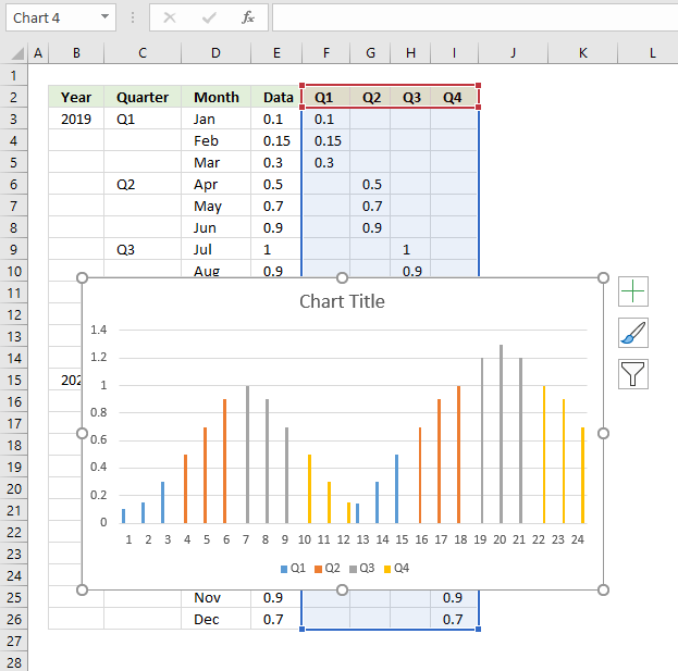 How to color chart bars columns based on multiple conditions insert chart