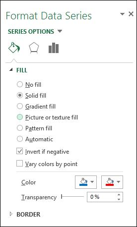 format data series - invert if negative