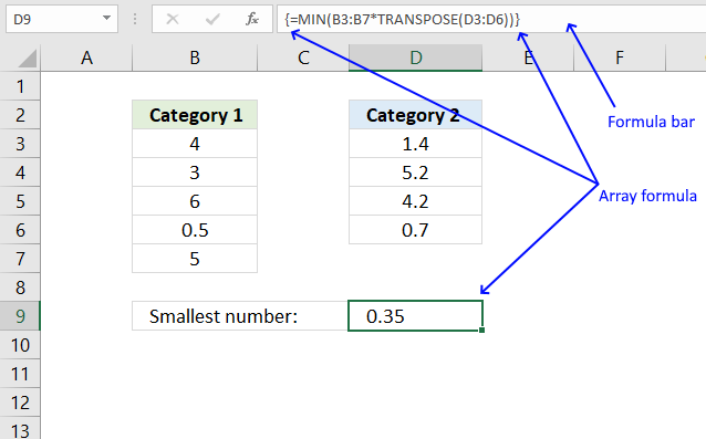 A beginners guide to Excel array formulas identify an array formula 1
