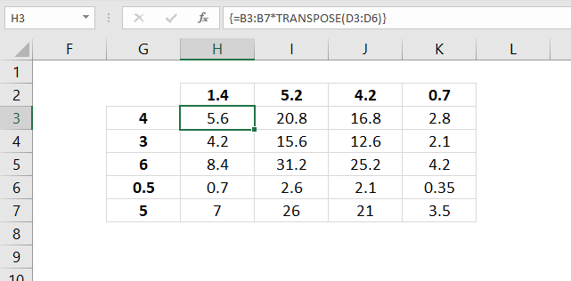 A beginners guide to Excel array formulas multiply numbers
