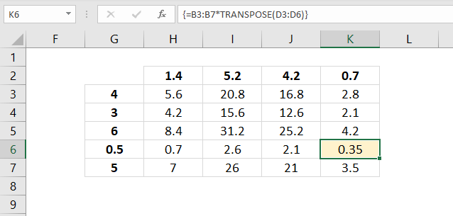 A beginners guide to Excel array formulas smallest numbers