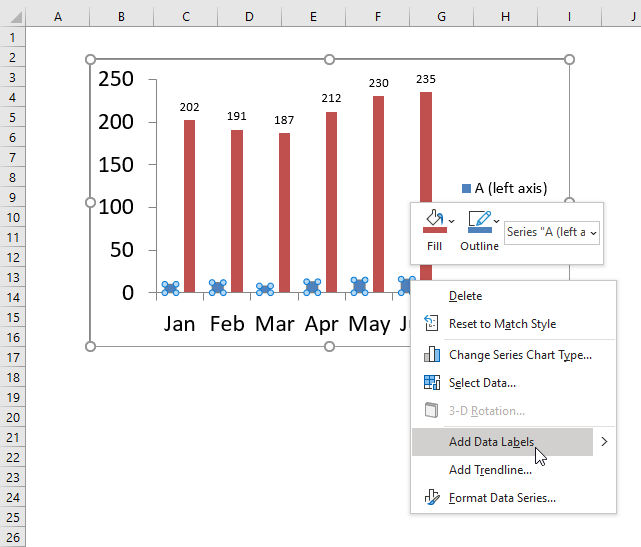Excel chart problem Hard to read series values add data labels1