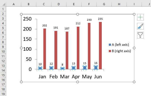 Excel chart problem Hard to read series values add data labels2