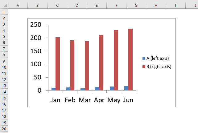 Excel chart problem Hard to read series values