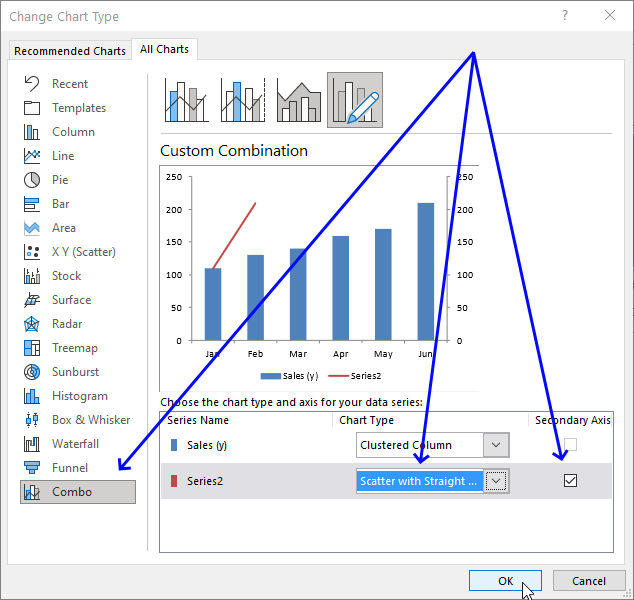 How to add horizontal line to chart change chart type1