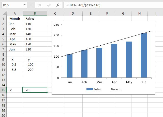 How to add horizontal line to chart custom line
