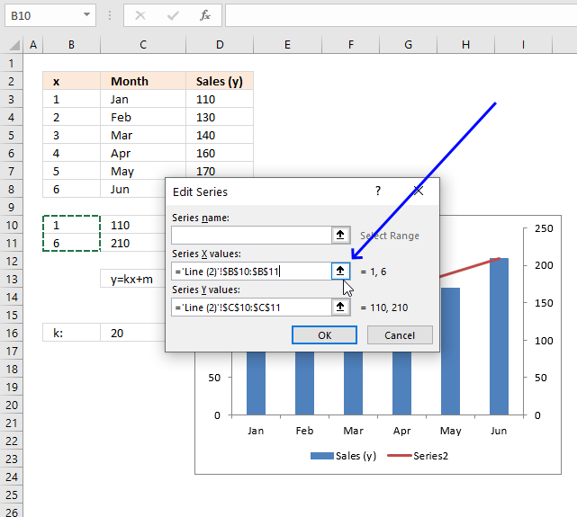 How to add horizontal line to chart edit x axis values for the second series4