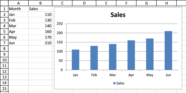 combine a column chart and a xy scatter chart