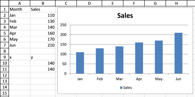 combine a column chart and a xy scatter chart2