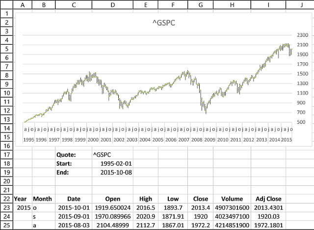 stock chart - udf