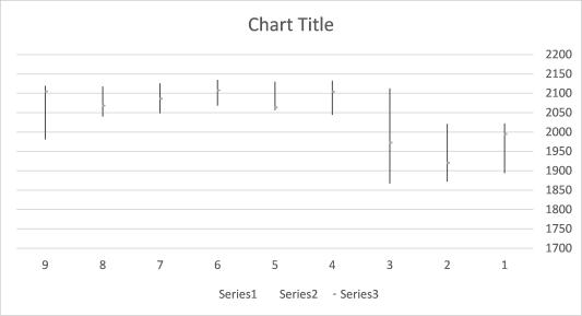 stock chart1