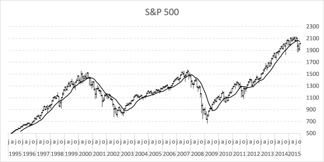 excel stock market