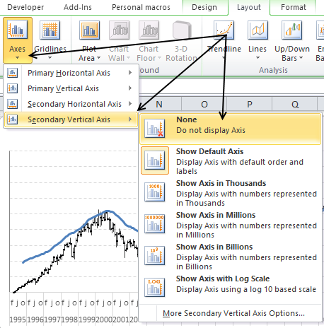 add moving average to an excel chart8