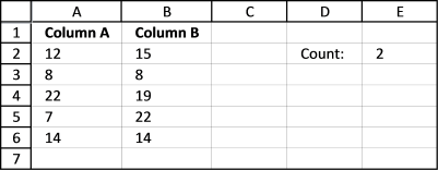 Count identical numbers in two columns but items must be in same row