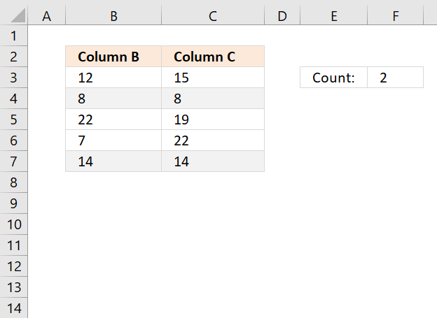 Count identical values if they are on the same row