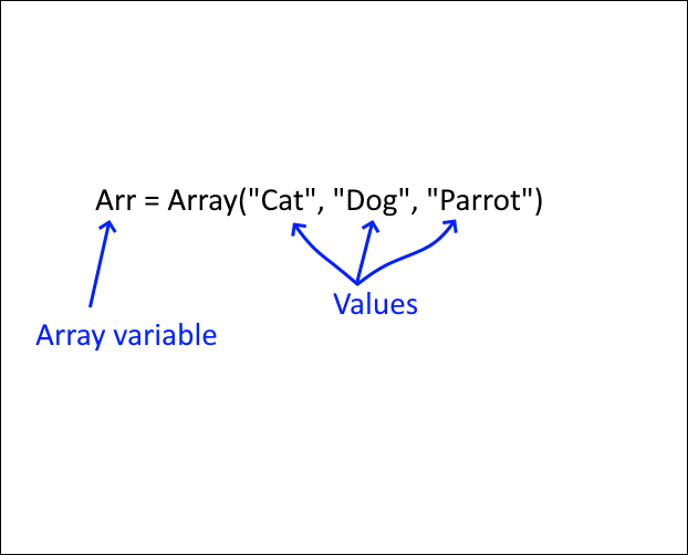 Working with array variables