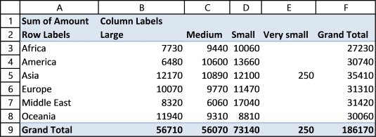 pivot table - consolidate worksheets