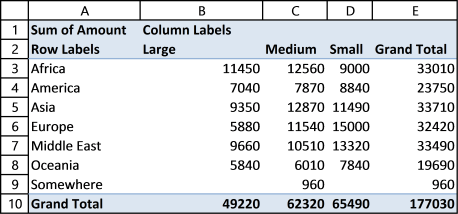 pivot table - consolidate worksheets1