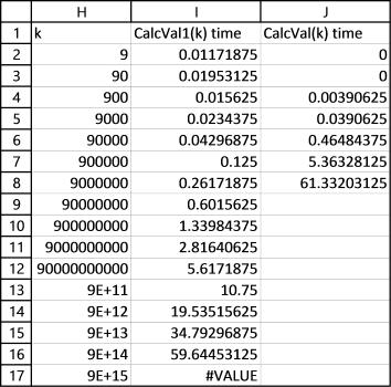 Calc time - permutations
