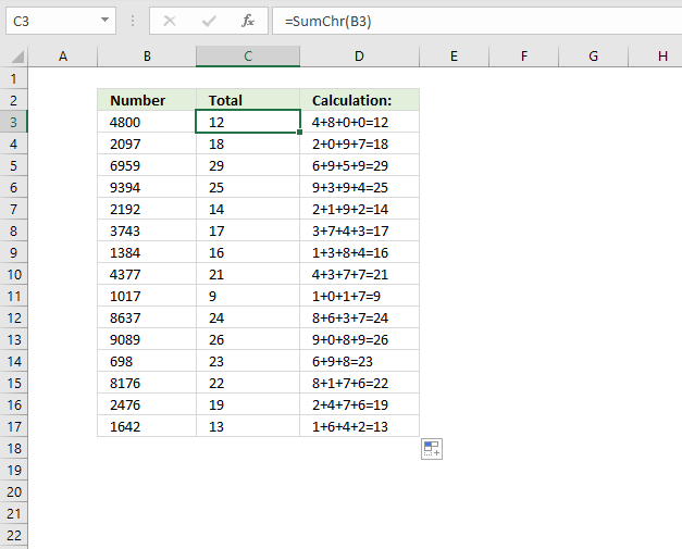 List all permutations with a condition
