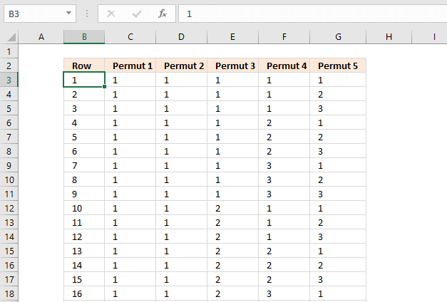 List permutations with repetition and how many to choose from