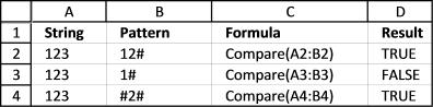 like-operator-example-5
