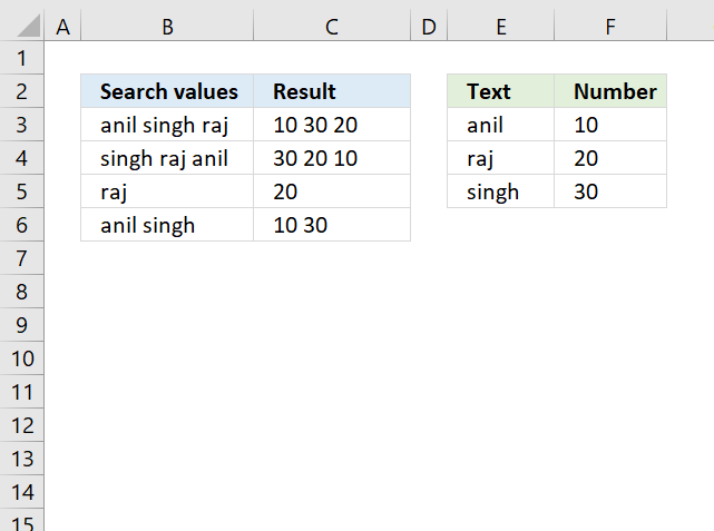 Split search value using delimiter and search for each substring