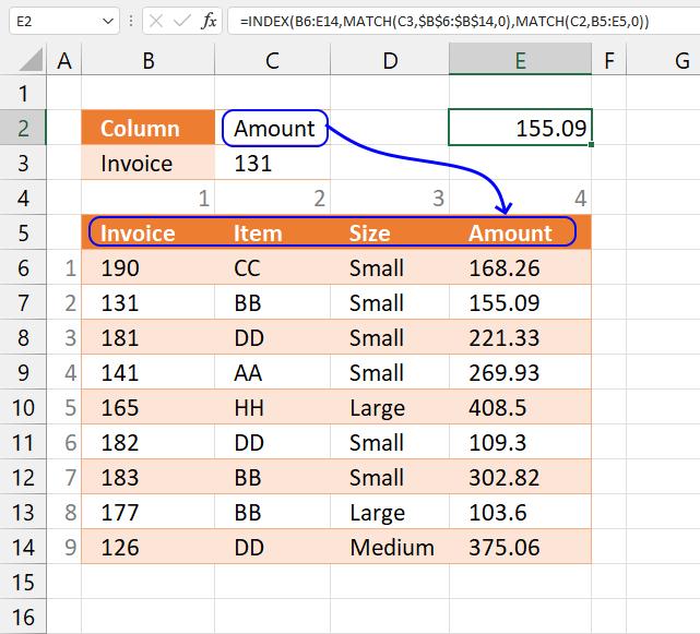 HLOOKUP function INDEX MATCH explain2