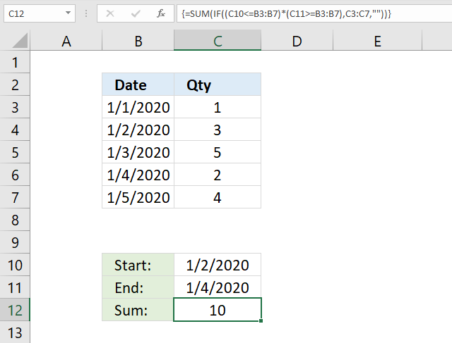 SUM function by date