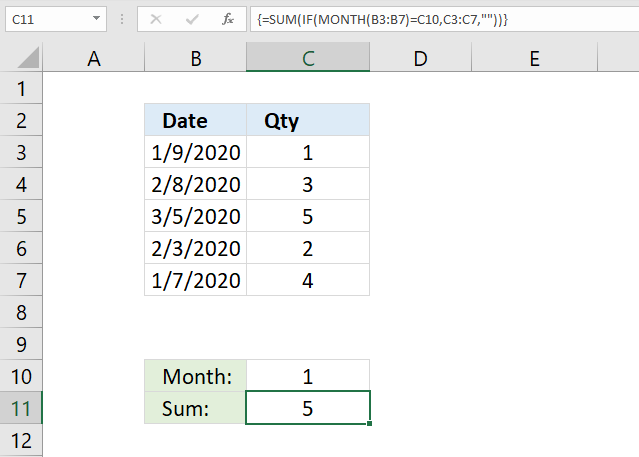 SUM function by month