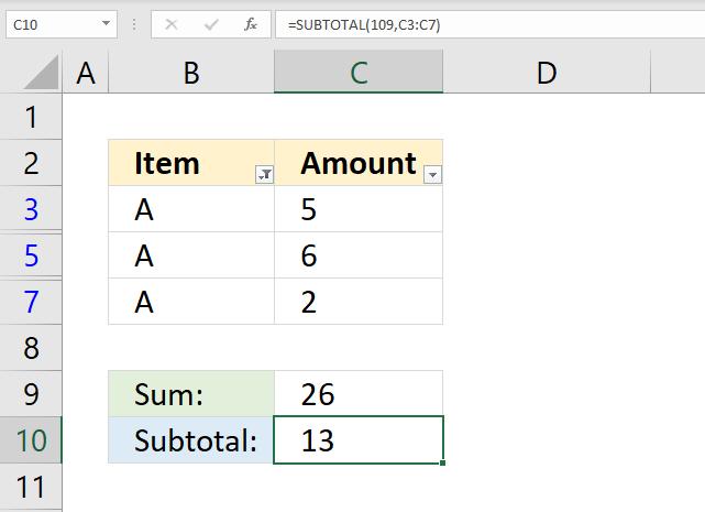 SUM function filtered column