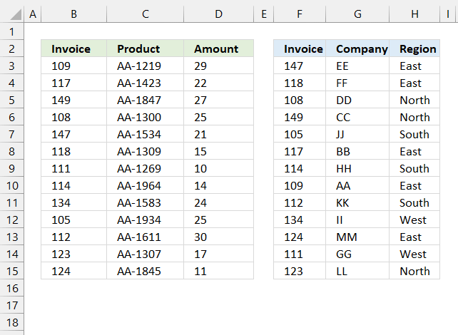 VLOOKUP function merge two data sets 1
