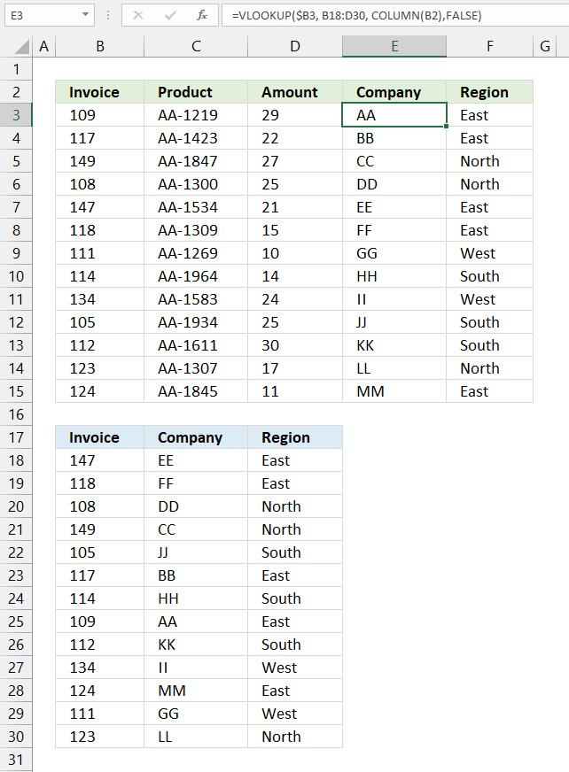 VLOOKUP function merge two data sets result