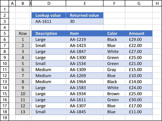 How To Use The Vlookup Function. The Vlookup Function Is That It Can Only Look For A Value In Leftmost Column If You Don't Have Your Values Two Options. Worksheet. Application Worksheetfunction Vlookup Iferror At Clickcart.co