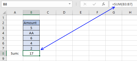 How To Use The Sum Function. The Formula In Cell B8 Adds Values Range B3b7 5 Aa 6 4 2 17 Sum Function Ignores Text Strings This Case. Worksheet. Worksheetfunction Sum At Clickcart.co