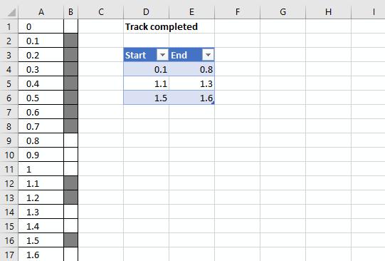 track progress in excel