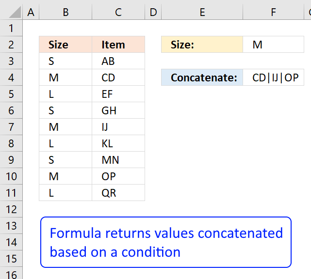 Concatenate cell values based on a condition [No VBA]