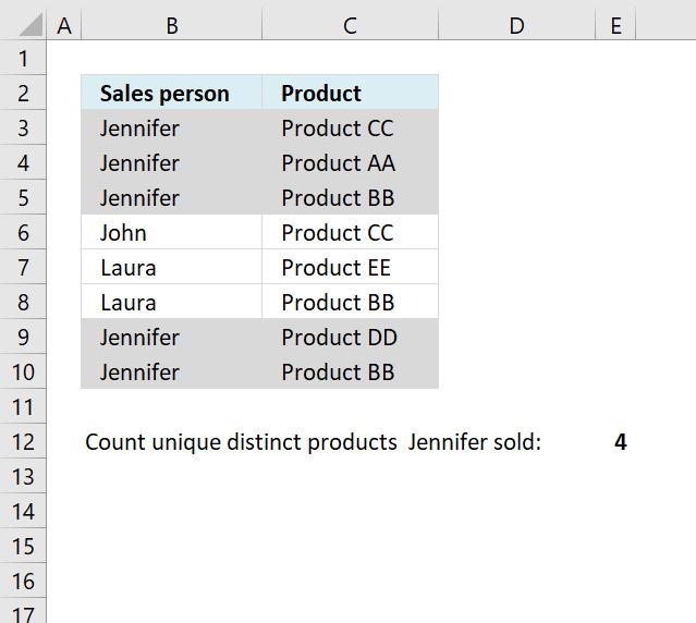 Count unique distinct values that meet multiple criteria
