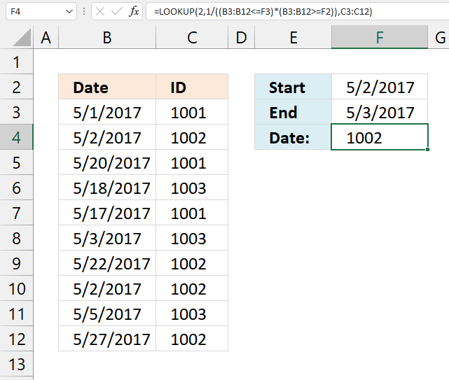 Find the last matching value in an unsorted table date range