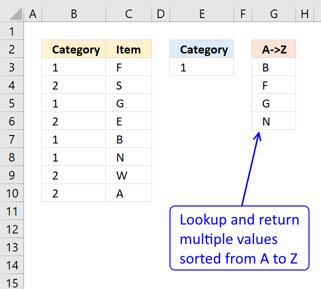 Use VLOOKUP and return multiple values sorted from A to Z