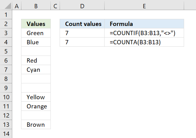 How to use the COUNTIF function to count not blank cells