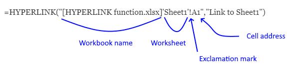 HYPERLINK function arguments 1